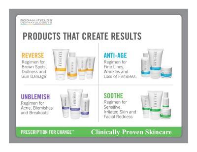rodan-and-fields-opportunity-updated-14-728